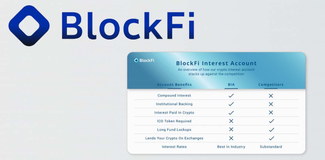 Earn Bitcoin Interest with Smart Crypto Income and BlockFi