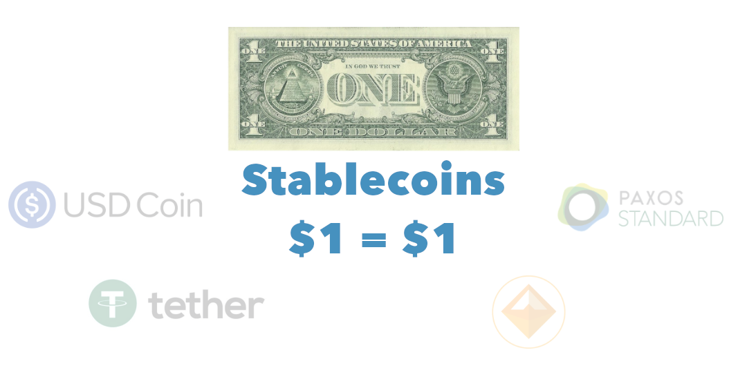 What is a Stablecoin